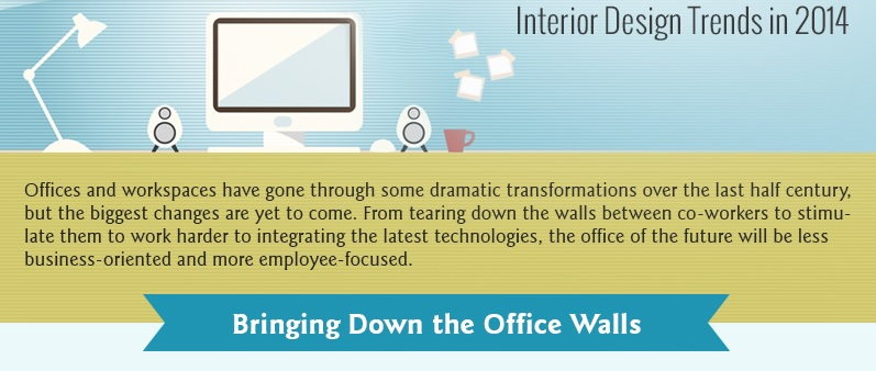 Office of the future interior design trends in 2014 for Office design of the future